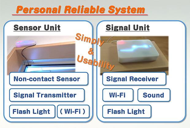 センサ情報をメール通知するシステムと操作を感じるコントローラの画像