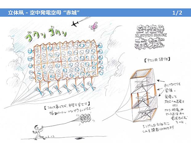 """高高度風力発電凧 空中空母 """"赤城""""の画像"""