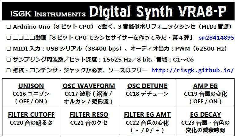 ISGK Instruments
