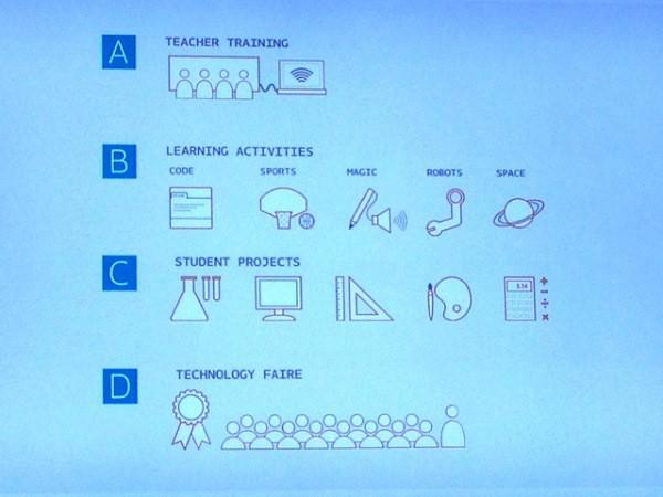 classroom2_prj