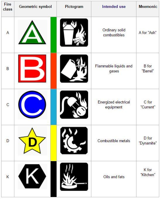 fire-logos