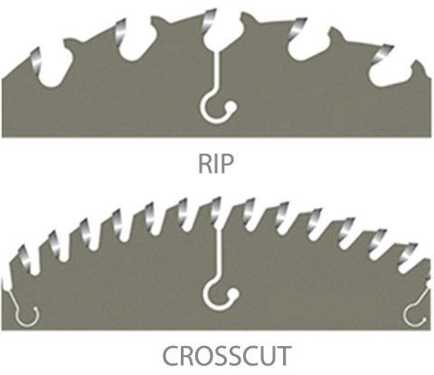 rip-vs-crosscut-blades