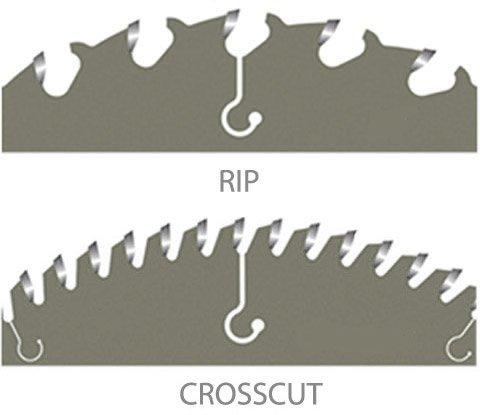 rip-vs-crosscut-blades