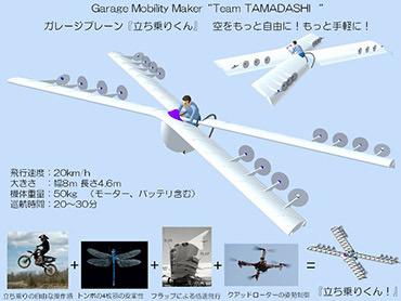 Team TAMADASHI